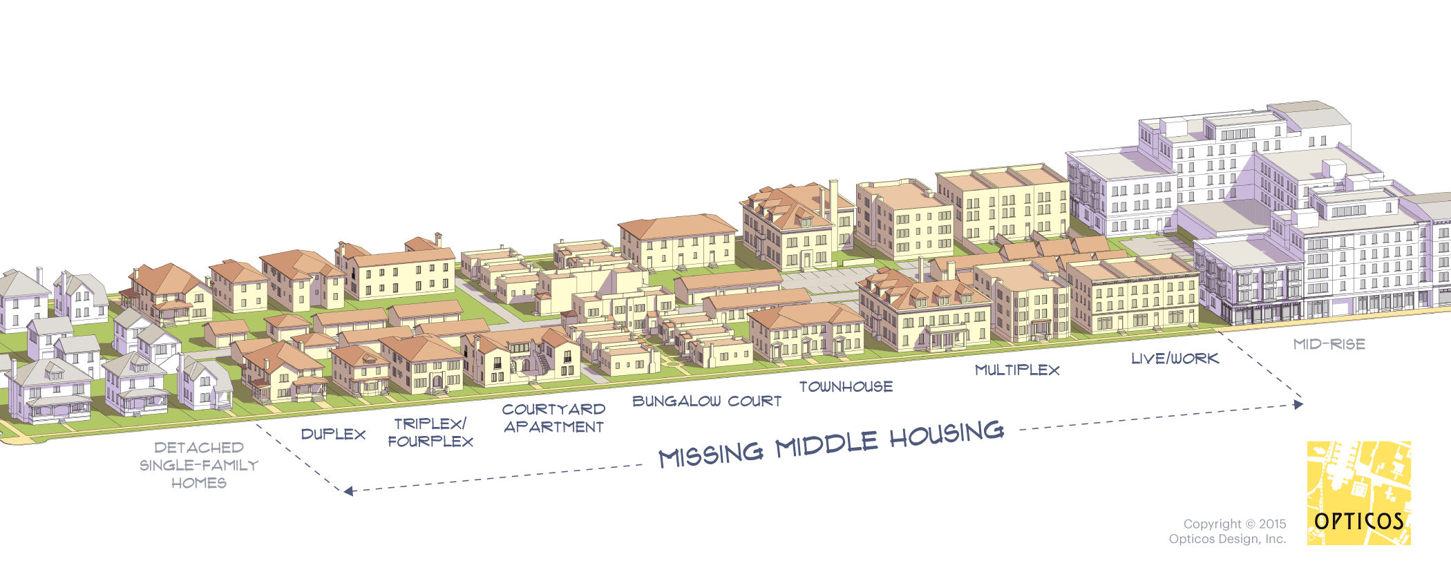 missingmiddlehousing_diagram01